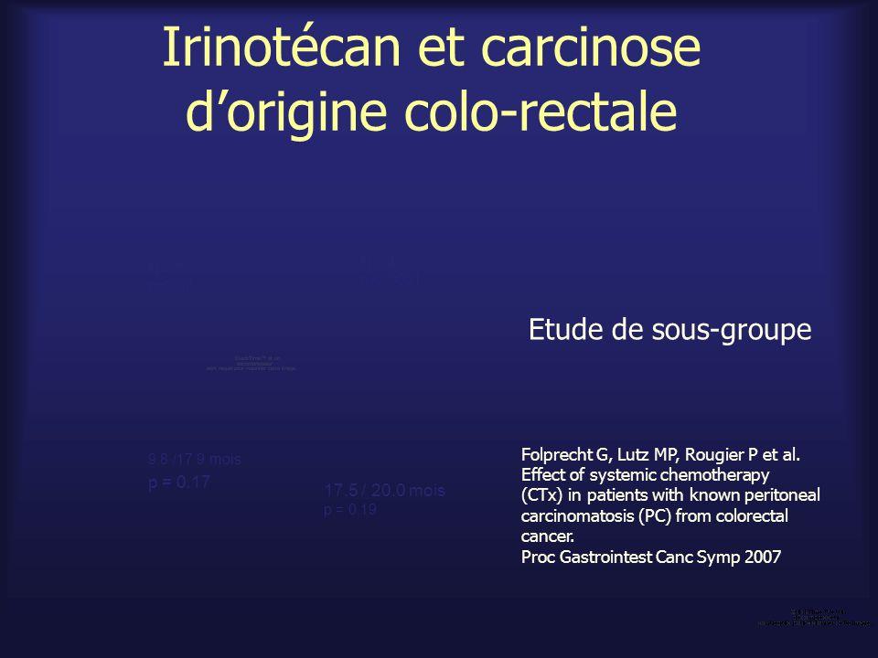 Irinotécan et carcinose dorigine colo-rectale N = 71 p=0.07 N = 400 p<0.0001 9.8 /17.9 mois p = 0.17 17.5 / 20.0 mois p = 0.19 Folprecht G, Lutz MP, R