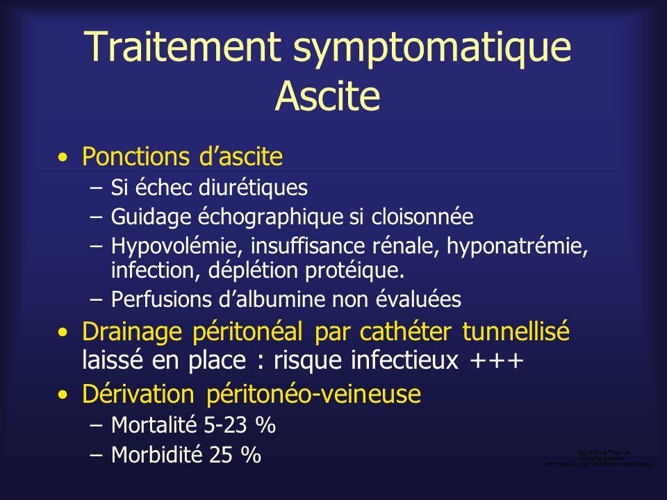 Traitement symptomatique Ascite Ponctions dascite –Si échec diurétiques –Guidage échographique si cloisonnée –Hypovolémie, insuffisance rénale, hypona