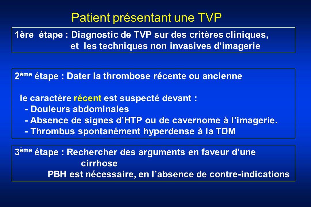 Patient présentant une TVP 1ère étape : Diagnostic de TVP sur des critères cliniques, et les techniques non invasives dimagerie 2 ème étape : Dater la