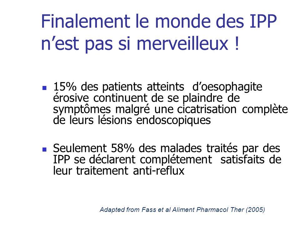 Finalement le monde des IPP nest pas si merveilleux ! 15% des patients atteints doesophagite érosive continuent de se plaindre de symptômes malgré une
