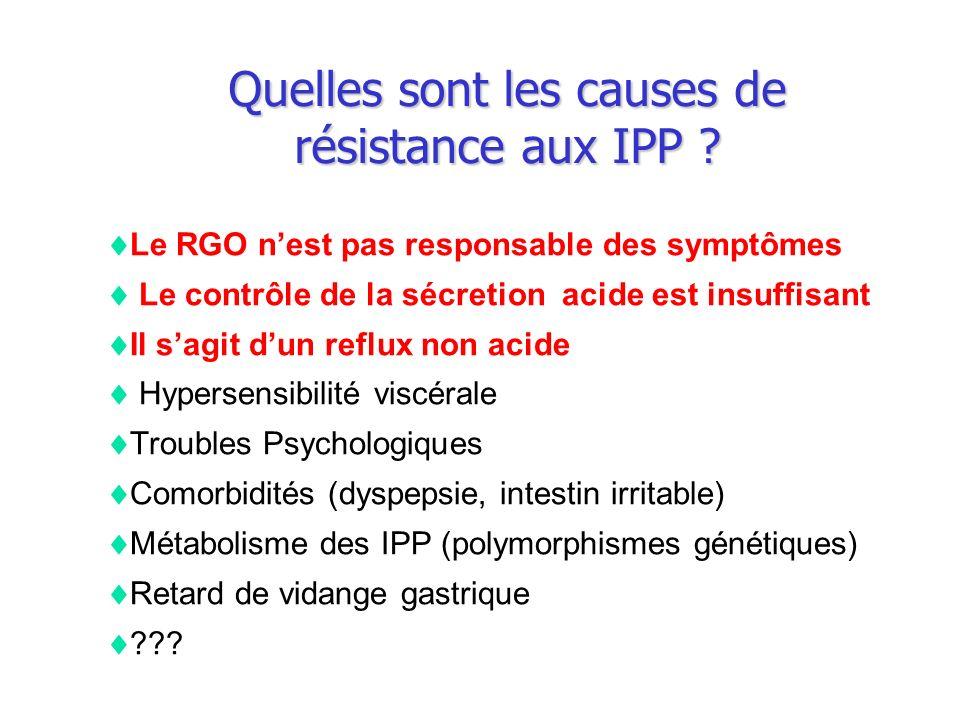 Quelles sont les causes de résistance aux IPP ? Le RGO nest pas responsable des symptômes Le contrôle de la sécretion acide est insuffisant Il sagit d