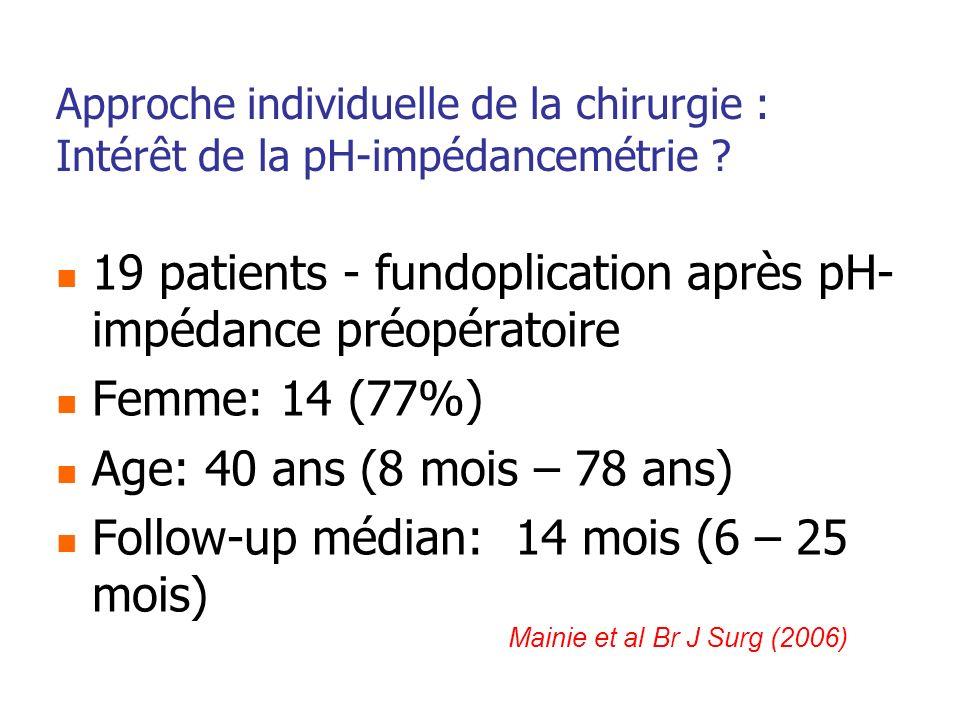 Approche individuelle de la chirurgie : Intérêt de la pH-impédancemétrie ? 19 patients - fundoplication après pH- impédance préopératoire Femme: 14 (7