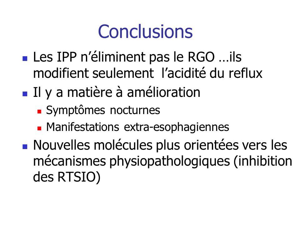 Conclusions Les IPP néliminent pas le RGO …ils modifient seulement lacidité du reflux Il y a matière à amélioration Symptômes nocturnes Manifestations