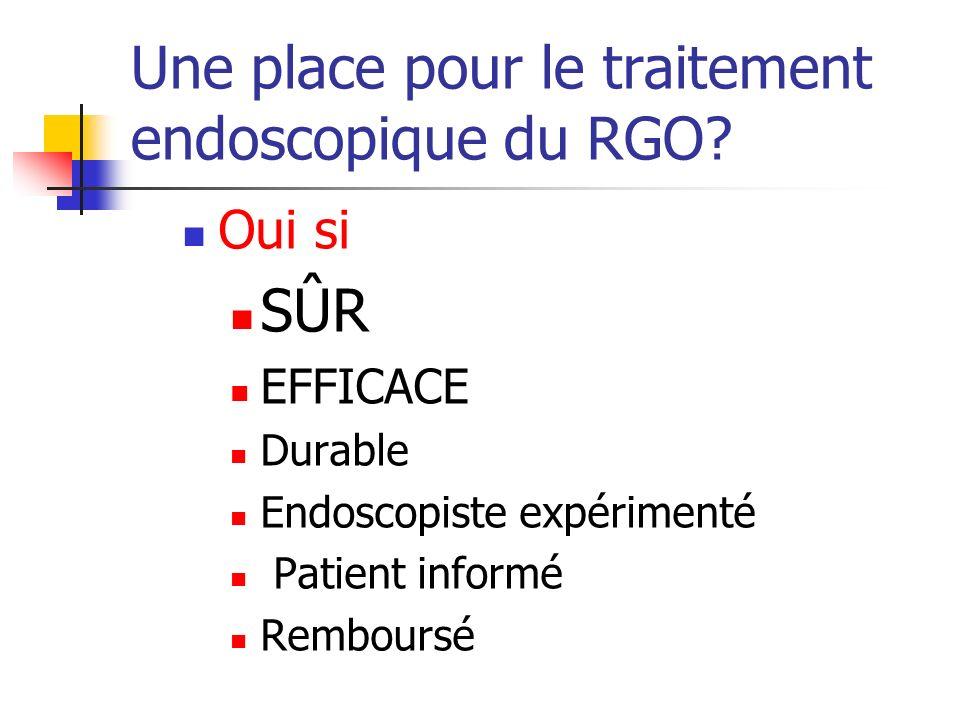 Une place pour le traitement endoscopique du RGO? Oui si SÛR EFFICACE Durable Endoscopiste expérimenté Patient informé Remboursé