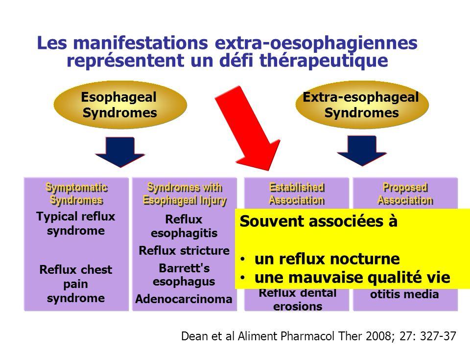 Effect of baclofen (40 mg) on acid and non-acid reflux *p<0.05 Vela et al.