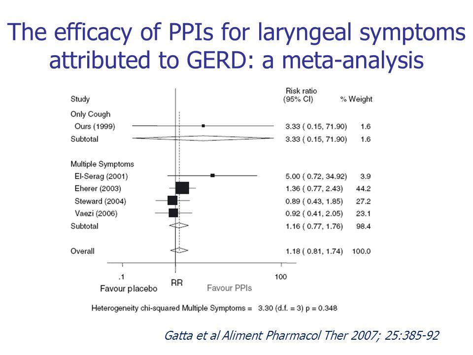 Echec des IPP chez les malades ayant des symptômes laryngés sans pyrosis associé 145 patients (ITT) Throat clearing (50%), hoarseness (20%), cough (13%), globus (9%), sore throat (8%) Exclusion criteria included more than 2 episodes heartburn per week Placebo n=40 Esomeprazole 40mg bid 16 wk treatment n=95 14.7% 16% Complete resolution of primary symptoms Vaezi MF et al.