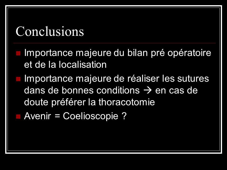 Conclusions Importance majeure du bilan pré opératoire et de la localisation Importance majeure de réaliser les sutures dans de bonnes conditions en c