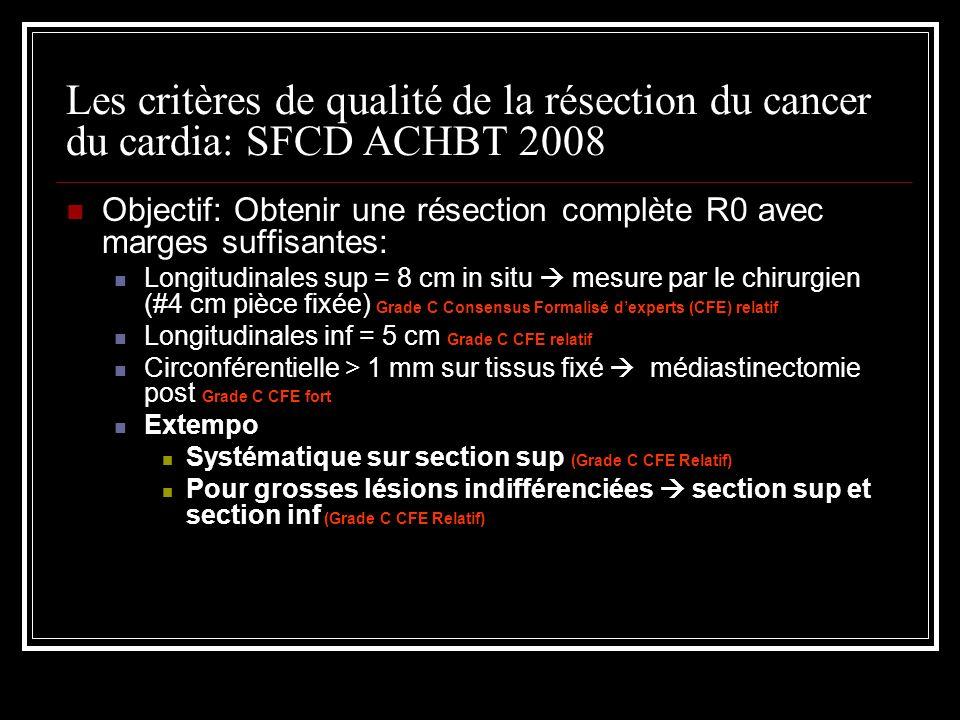 Les critères de qualité de la résection du cancer du cardia: SFCD ACHBT 2008 Curages ganglionnaires: Au moins 15 ganglions dont au moins 6 ganglions médiastinaux CFE relatif Curage: Gastrique gauche, origine de lartère splénique, art hépatique commune.