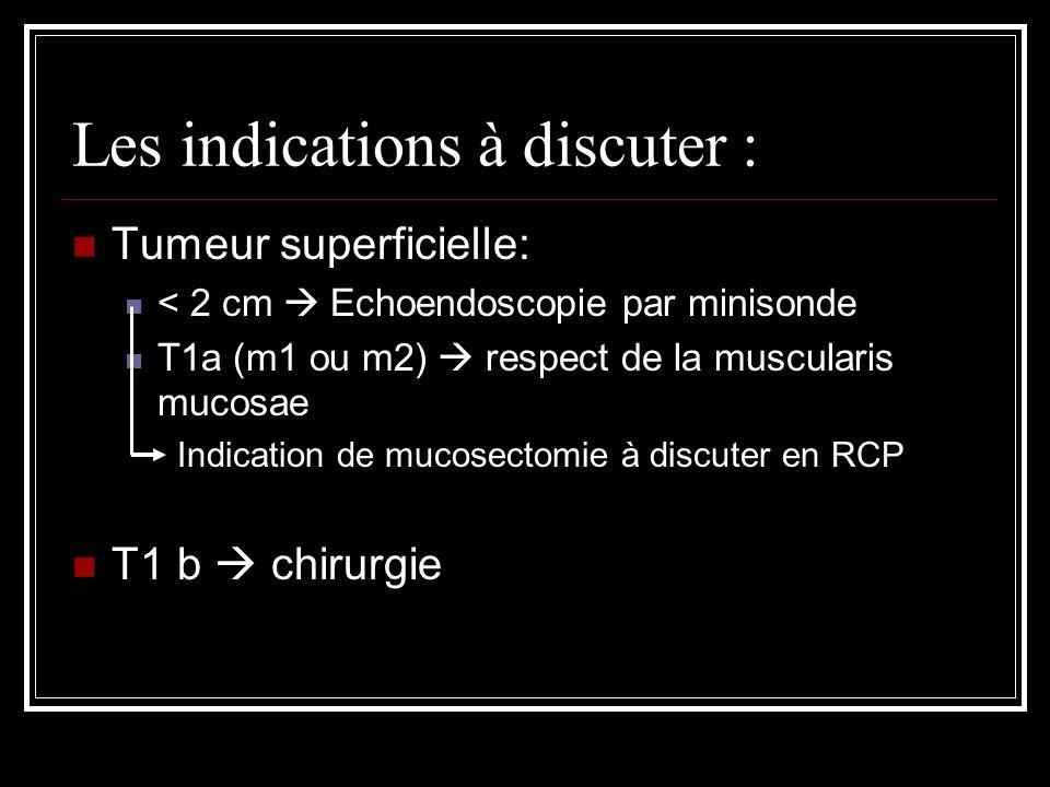 Les indications à discuter : Tumeur superficielle: < 2 cm Echoendoscopie par minisonde T1a (m1 ou m2) respect de la muscularis mucosae Indication de m