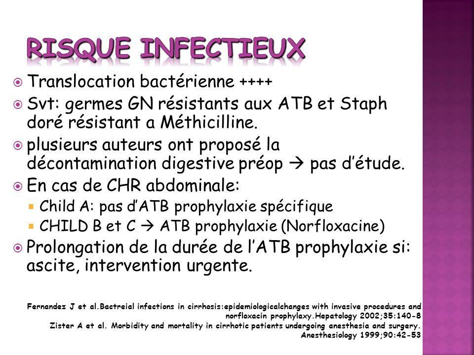 Translocation bactérienne ++++ Svt: germes GN résistants aux ATB et Staph doré résistant a Méthicilline. plusieurs auteurs ont proposé la décontaminat