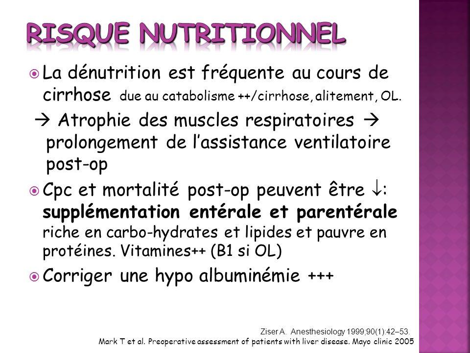 La dénutrition est fréquente au cours de cirrhose due au catabolisme ++/cirrhose, alitement, OL. Atrophie des muscles respiratoires prolongement de la