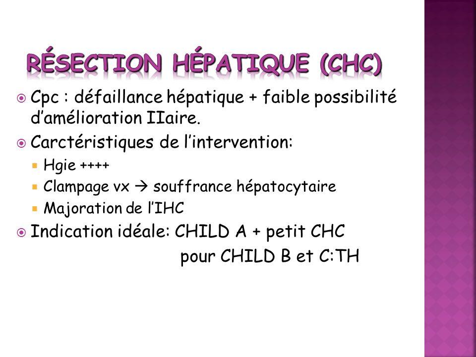 Cpc : défaillance hépatique + faible possibilité damélioration IIaire. Carctéristiques de lintervention: Hgie ++++ Clampage vx souffrance hépatocytair