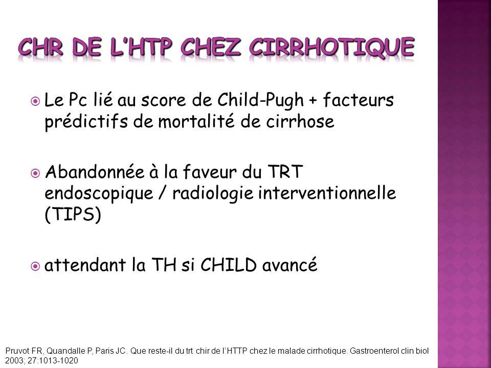 Le Pc lié au score de Child-Pugh + facteurs prédictifs de mortalité de cirrhose Abandonnée à la faveur du TRT endoscopique / radiologie interventionne
