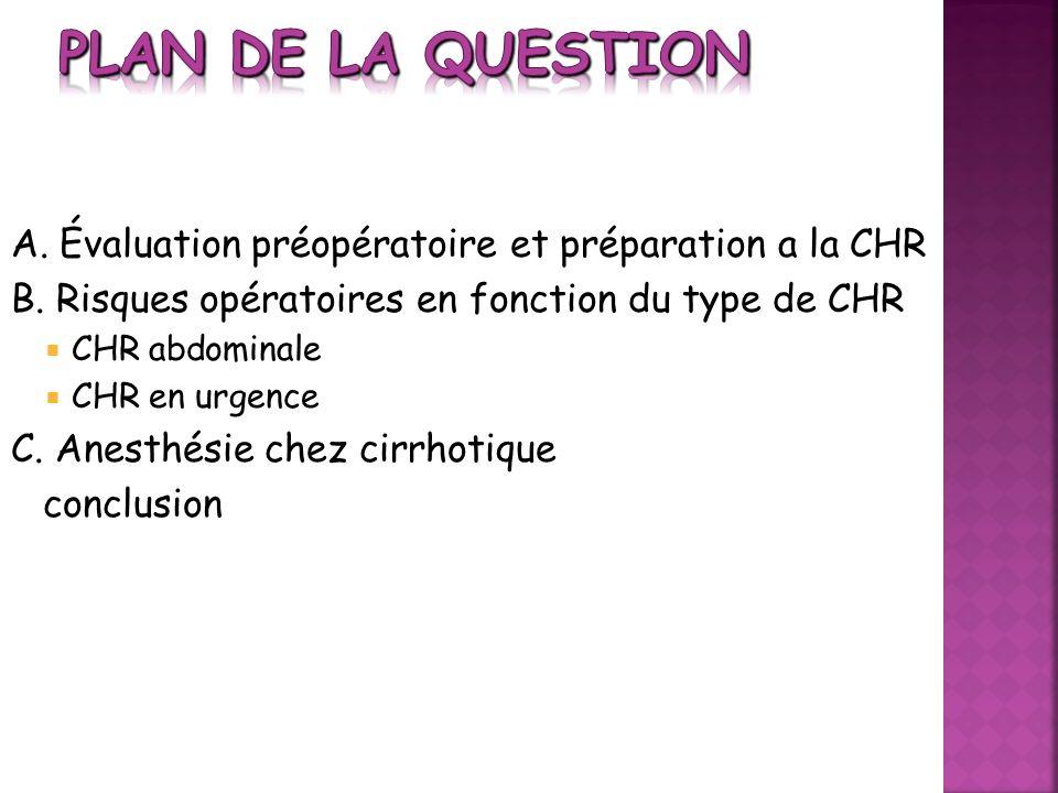 A. Évaluation préopératoire et préparation a la CHR B. Risques opératoires en fonction du type de CHR CHR abdominale CHR en urgence C. Anesthésie chez