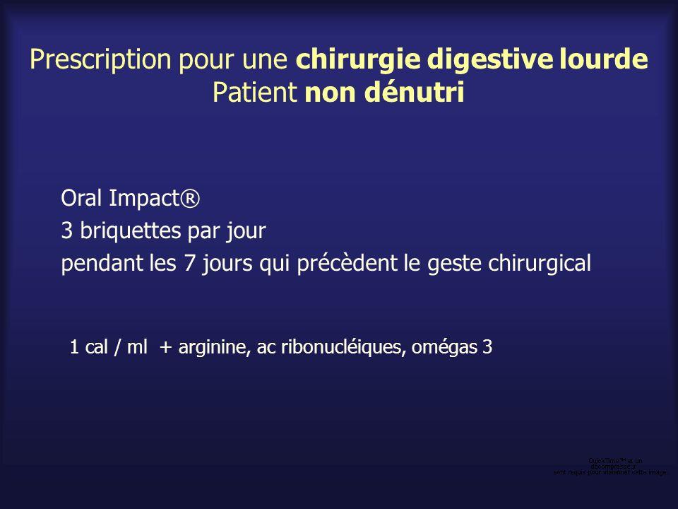 Prescription pour une chirurgie digestive lourde Patient non dénutri Oral Impact® 3 briquettes par jour pendant les 7 jours qui précèdent le geste chi