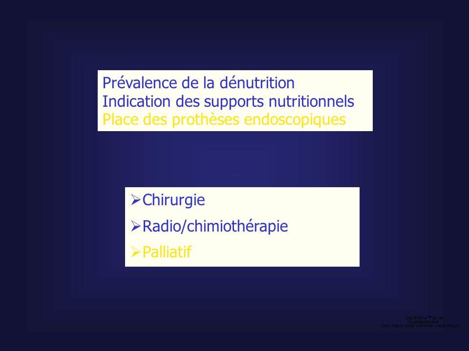 Prévalence de la dénutrition Indication des supports nutritionnels Place des prothèses endoscopiques Chirurgie Radio/chimiothérapie Palliatif