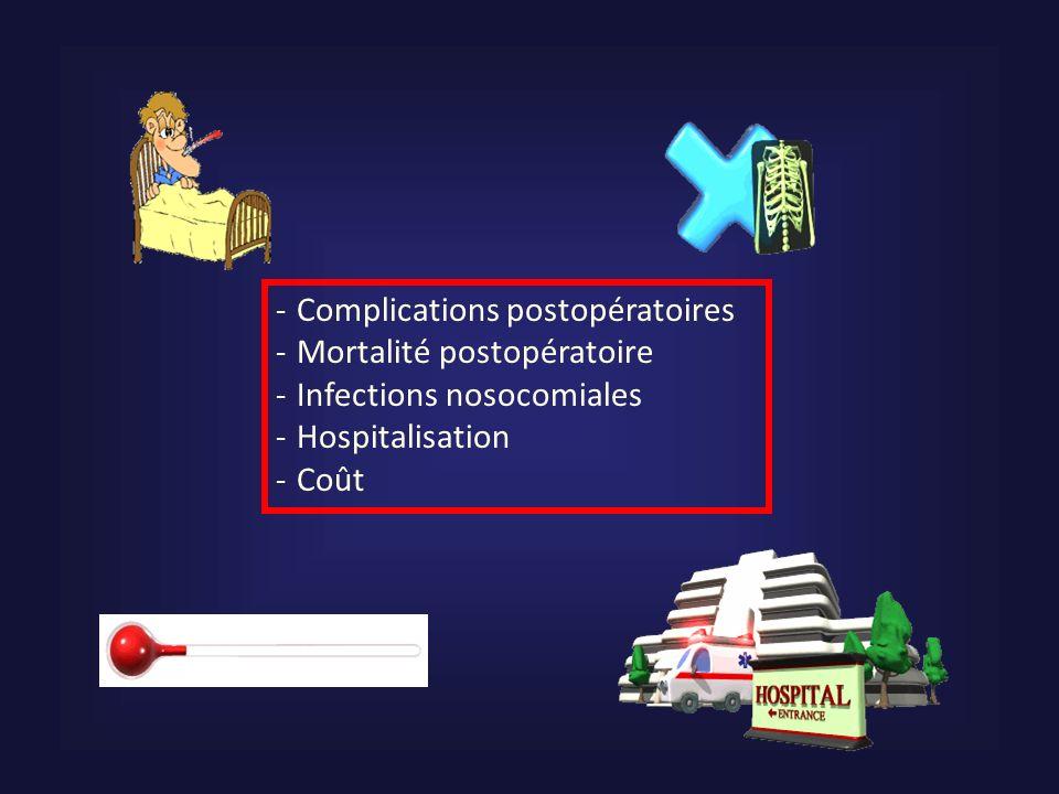 -Complications postopératoires -Mortalité postopératoire -Infections nosocomiales -Hospitalisation -Coût