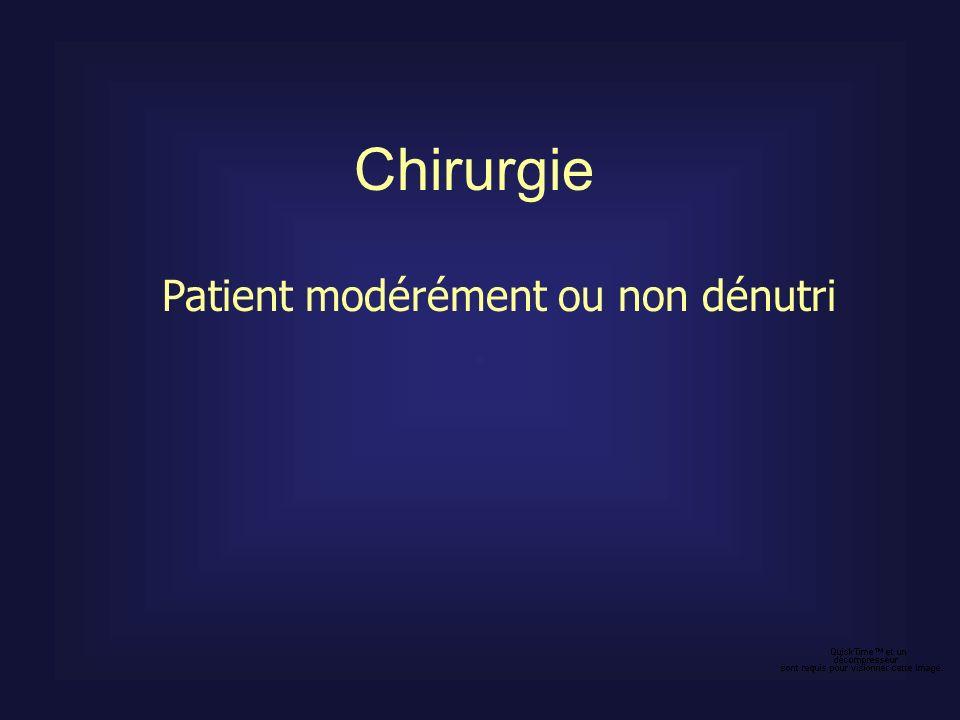 Patient modérément ou non dénutri Chirurgie