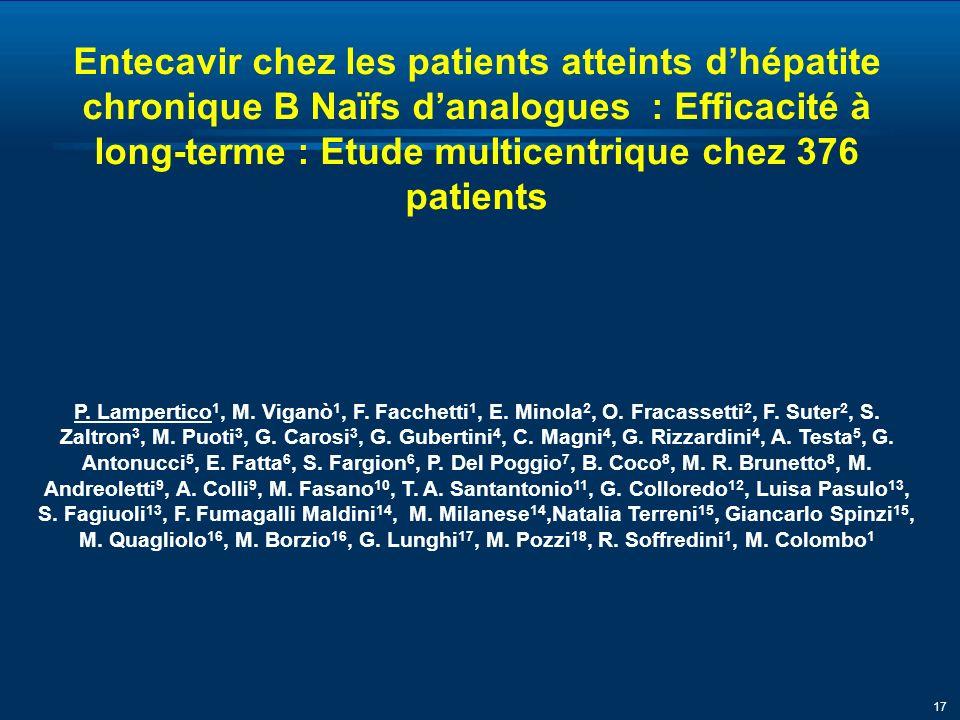 17 Entecavir chez les patients atteints dhépatite chronique B Naïfs danalogues : Efficacité à long-terme : Etude multicentrique chez 376 patients P.