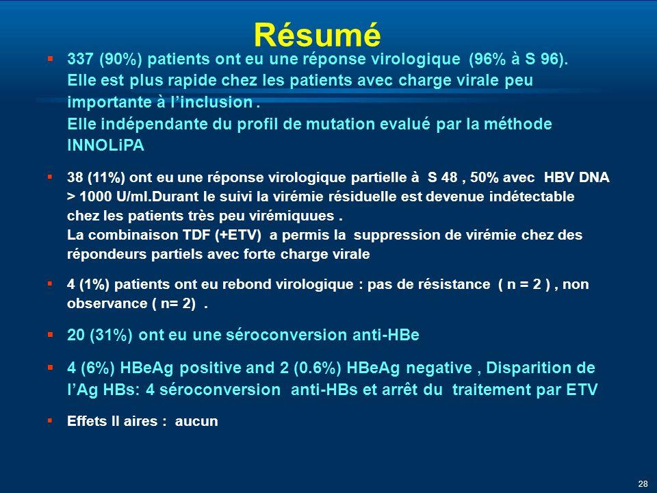 28 Résumé 337 (90%) patients ont eu une réponse virologique (96% à S 96).