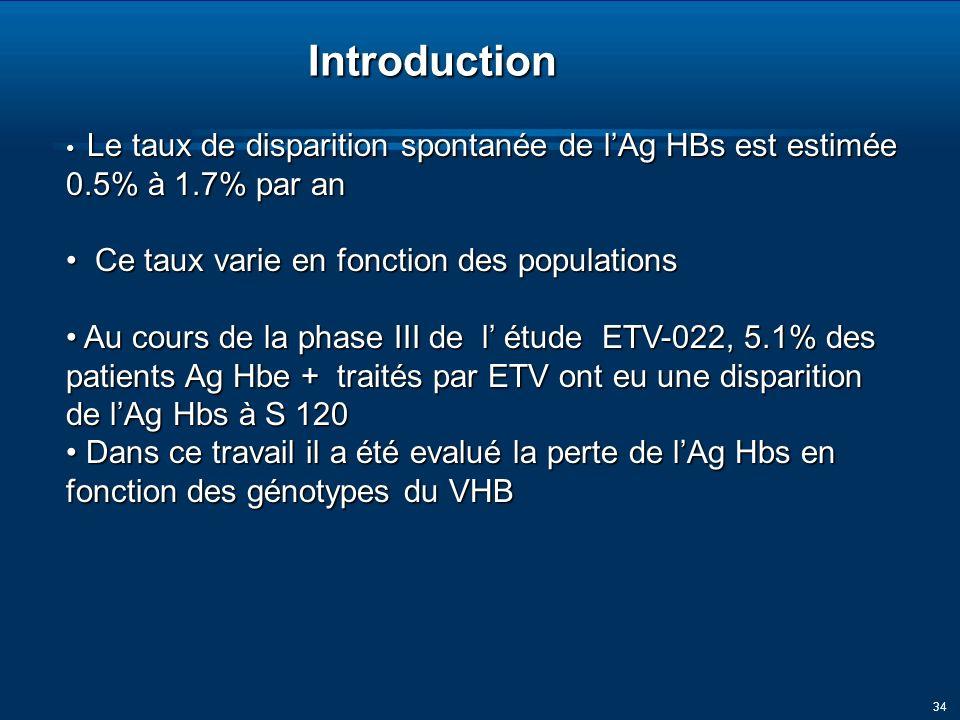 34Introduction Le taux de disparition spontanée de lAg HBs est estimée 0.5% à 1.7% par an Le taux de disparition spontanée de lAg HBs est estimée 0.5% à 1.7% par an Ce taux varie en fonction des populations Ce taux varie en fonction des populations Au cours de la phase III de l étude ETV-022, 5.1% des patients Ag Hbe + traités par ETV ont eu une disparition de lAg Hbs à S 120 Au cours de la phase III de l étude ETV-022, 5.1% des patients Ag Hbe + traités par ETV ont eu une disparition de lAg Hbs à S 120 Dans ce travail il a été evalué la perte de lAg Hbs en fonction des génotypes du VHB Dans ce travail il a été evalué la perte de lAg Hbs en fonction des génotypes du VHB