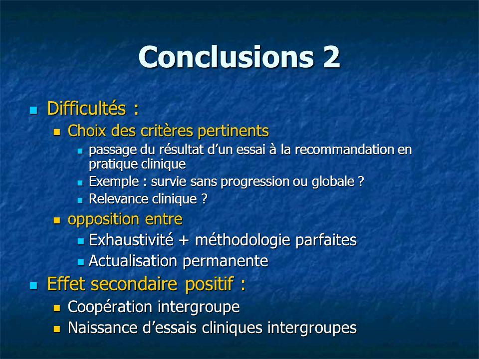 Conclusions 2 Difficultés : Difficultés : Choix des critères pertinents Choix des critères pertinents passage du résultat dun essai à la recommandatio