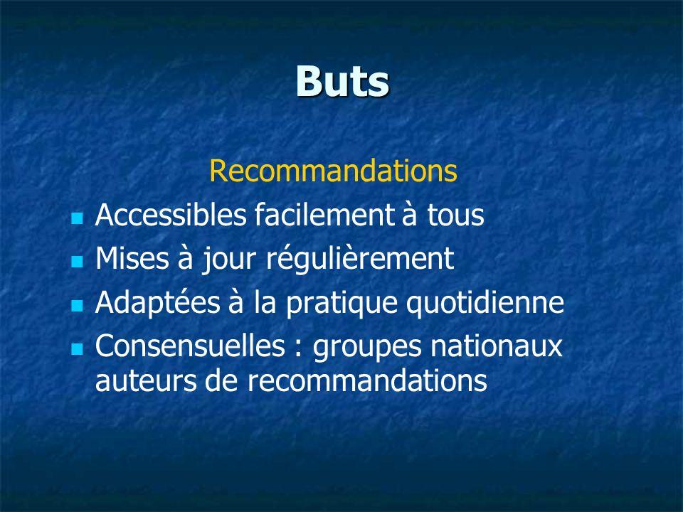 Buts Recommandations Accessibles facilement à tous Mises à jour régulièrement Adaptées à la pratique quotidienne Consensuelles : groupes nationaux aut