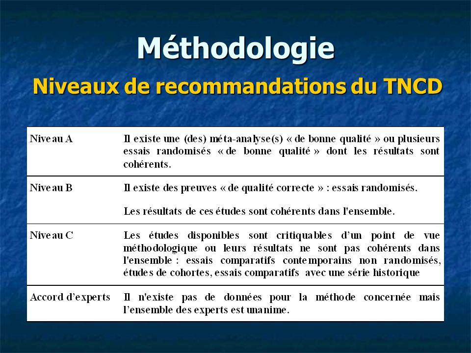 Méthodologie Niveaux de recommandations du TNCD