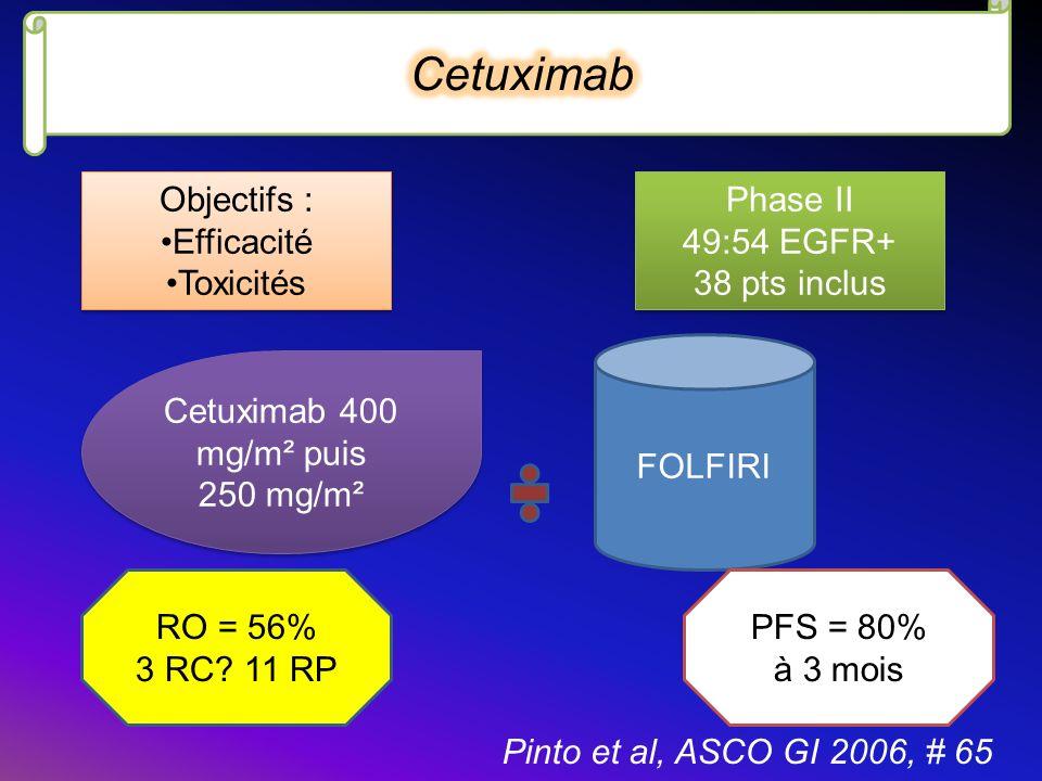 Objectifs : Efficacité Toxicités Objectifs : Efficacité Toxicités Cetuximab 400 mg/m² puis 250 mg/m² Cetuximab 400 mg/m² puis 250 mg/m² FOLFIRI Phase