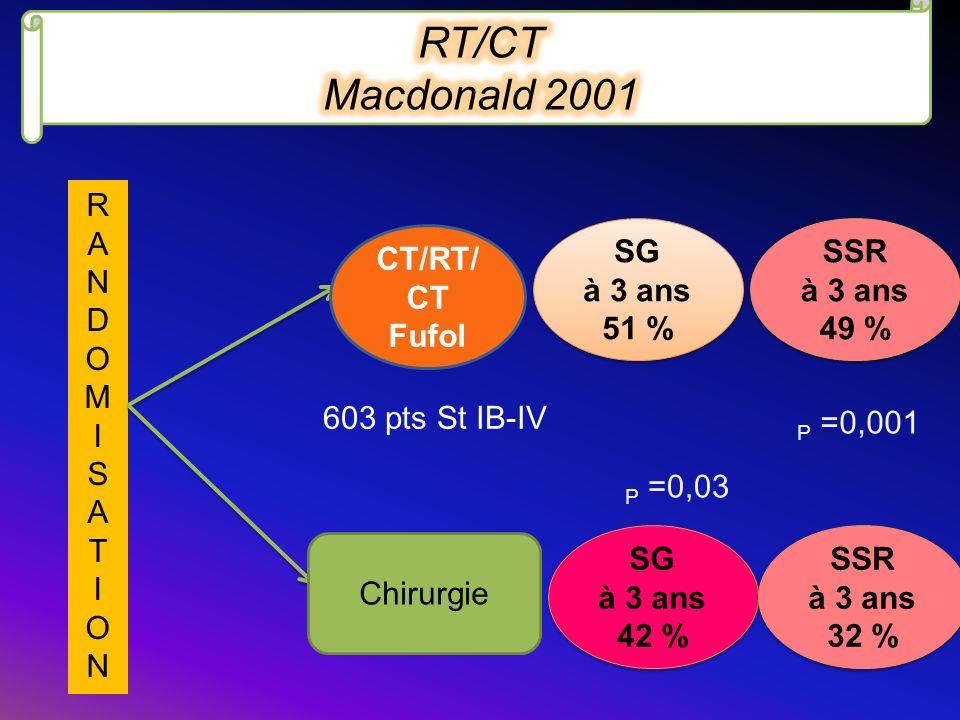 RANDOMISATIONRANDOMISATION Chirurgie CT/RT/ CT Fufol SG à 3 ans 51 % SG à 3 ans 51 % 603 pts St IB-IV SG à 3 ans 42 % SG à 3 ans 42 % SSR à 3 ans 49 %