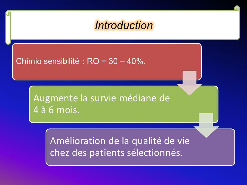 Chimio sensibilité : RO = 30 – 40%. Augmente la survie médiane de 4 à 6 mois. Amélioration de la qualité de vie chez des patients sélectionnés.