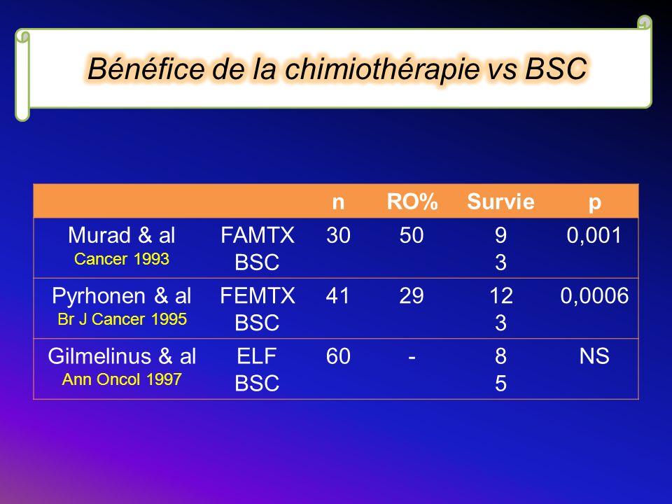 nRO%Surviep Murad & al Cancer 1993 FAMTX BSC 30509393 0,001 Pyrhonen & al Br J Cancer 1995 FEMTX BSC 412912 3 0,0006 Gilmelinus & al Ann Oncol 1997 EL