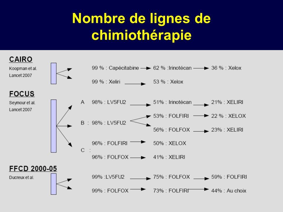 Nombre de lignes de chimiothérapie