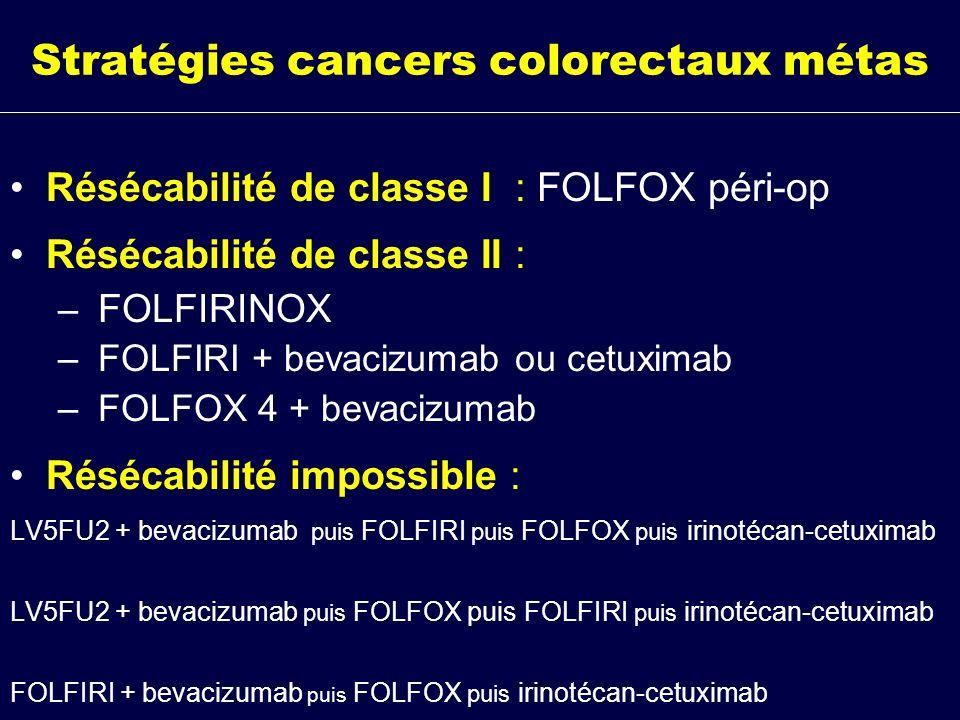 Stratégies cancers colorectaux métas Résécabilité de classe I : FOLFOX péri-op Résécabilité de classe II : – FOLFIRINOX – FOLFIRI + bevacizumab ou cet