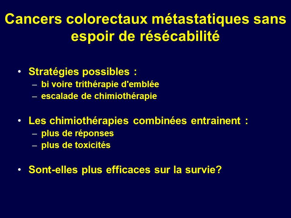 Cancers colorectaux métastatiques sans espoir de résécabilité Stratégies possibles : –bi voire trithérapie d'emblée –escalade de chimiothérapie Les ch