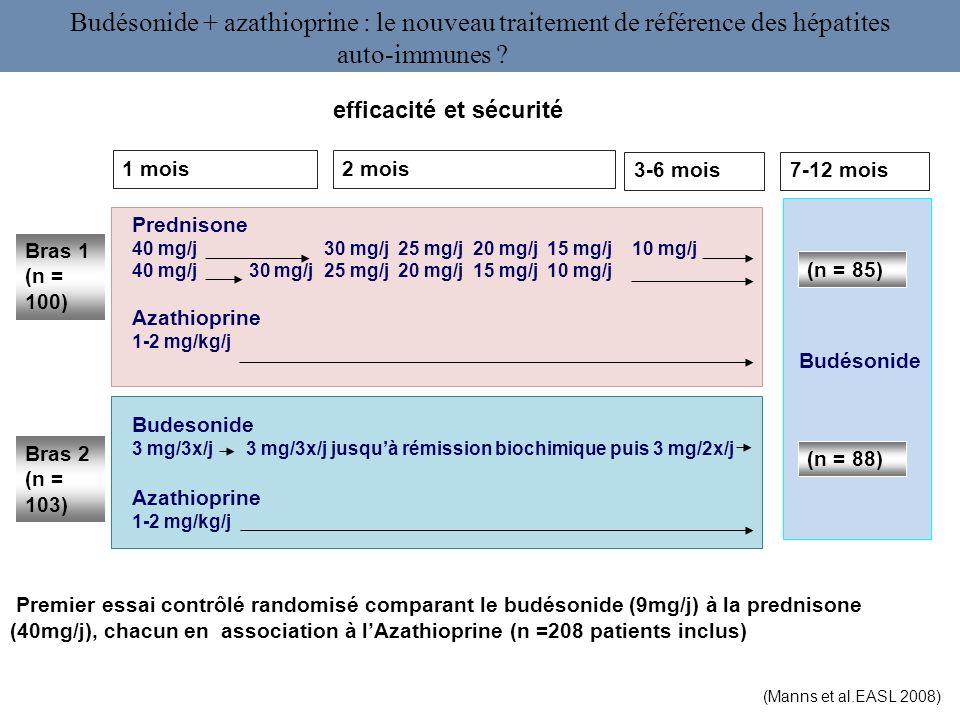 Prednisone 40 mg/j30 mg/j 25 mg/j 20 mg/j 15 mg/j 10 mg/j 40 mg/j 30 mg/j25 mg/j 20 mg/j 15 mg/j 10 mg/j Azathioprine 1-2 mg/kg/j 1 mois Budesonide 3