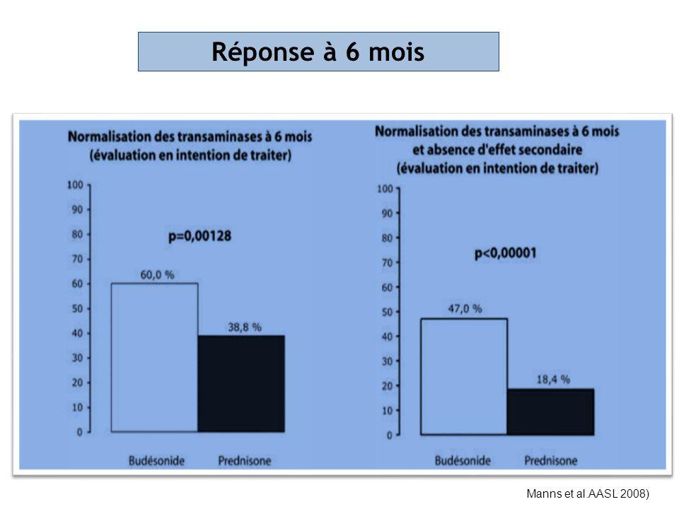 Manns et al.AASL 2008) Réponse à 6 mois