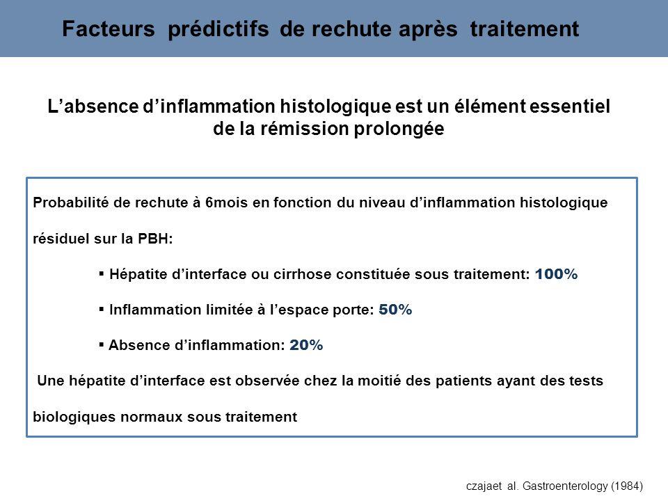 Probabilité de rechute à 6mois en fonction du niveau dinflammation histologique résiduel sur la PBH: Hépatite dinterface ou cirrhose constituée sous t