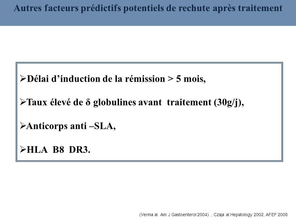 Autres facteurs prédictifs potentiels de rechute après traitement Délai dinduction de la rémission > 5 mois, Taux élevé de δ globulines avant traiteme