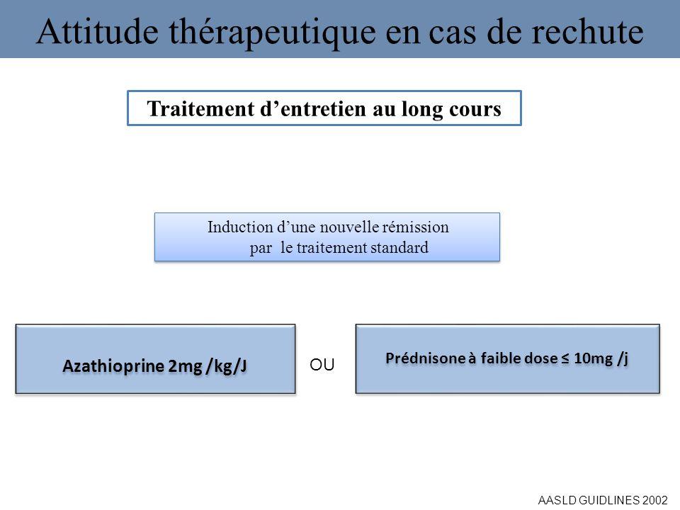 Attitude thérapeutique en cas de rechute Azathioprine 2mg /kg/J Prédnisone à faible dose 10mg /j Induction dune nouvelle rémission par le traitement s