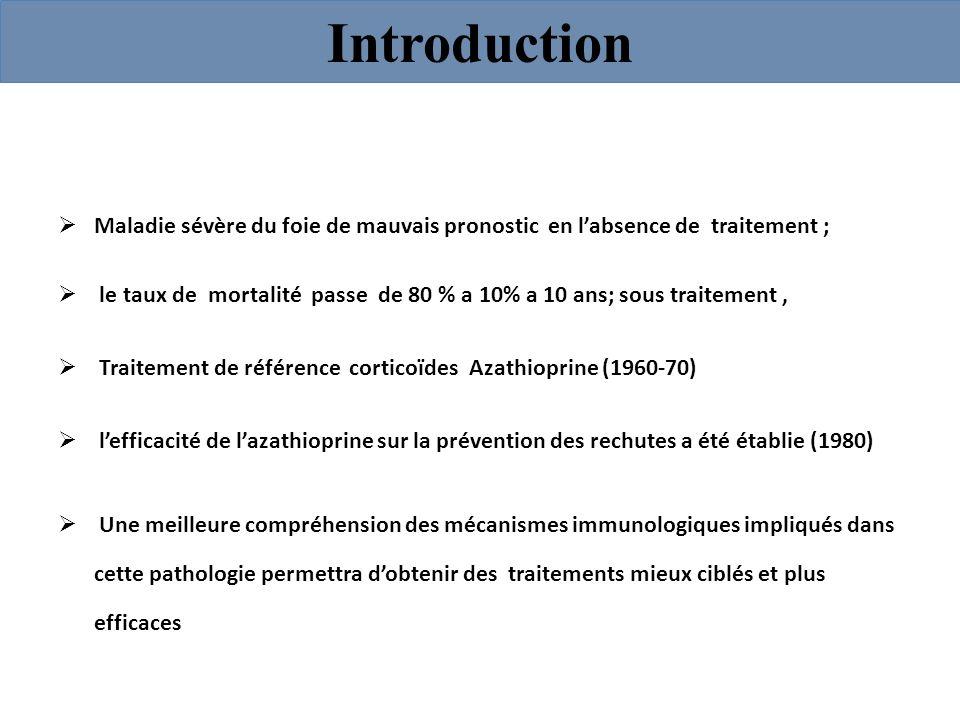Introduction Maladie sévère du foie de mauvais pronostic en labsence de traitement ; le taux de mortalité passe de 80 % a 10% a 10 ans; sous traitemen