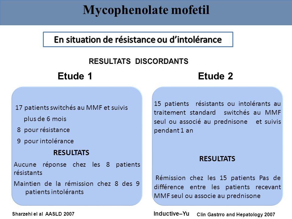 15 patients résistants ou intolérants au traitement standard switchés au MMF seul ou associé au prednisone et suivis pendant 1 an RESULTATS Rémission