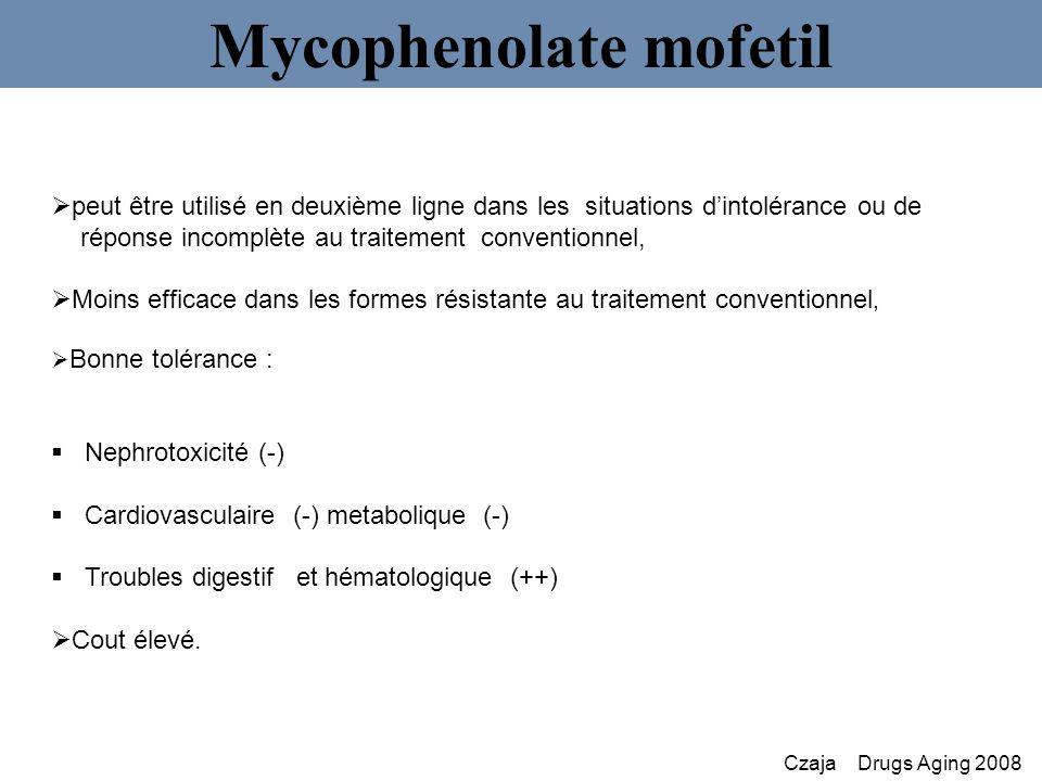 Mycophenolate mofetil peut être utilisé en deuxième ligne dans les situations dintolérance ou de réponse incomplète au traitement conventionnel, Moins