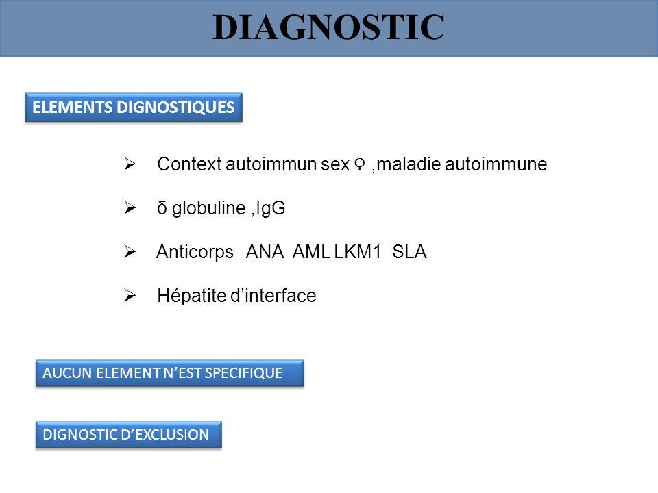 DIAGNOSTIC Context autoimmun sex,maladie autoimmune δ globuline,IgG Anticorps ANA AML LKM1 SLA Hépatite dinterface DIGNOSTIC DEXCLUSION AUCUN ELEMENT