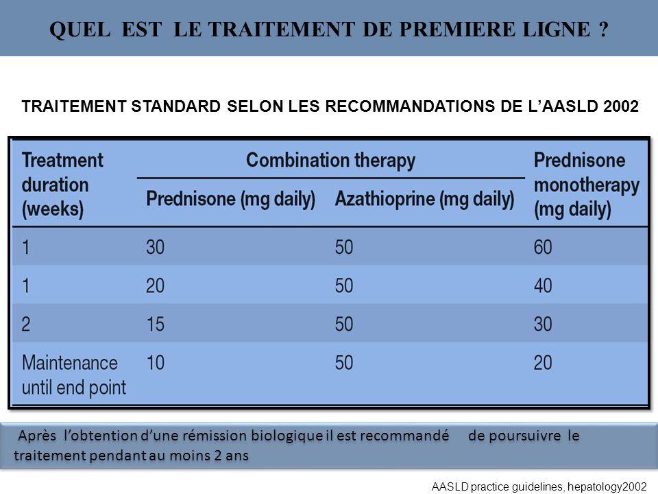 TRAITEMENT STANDARD SELON LES RECOMMANDATIONS DE LAASLD 2002 Après lobtention dune rémission biologique il est recommandé de poursuivre le traitement