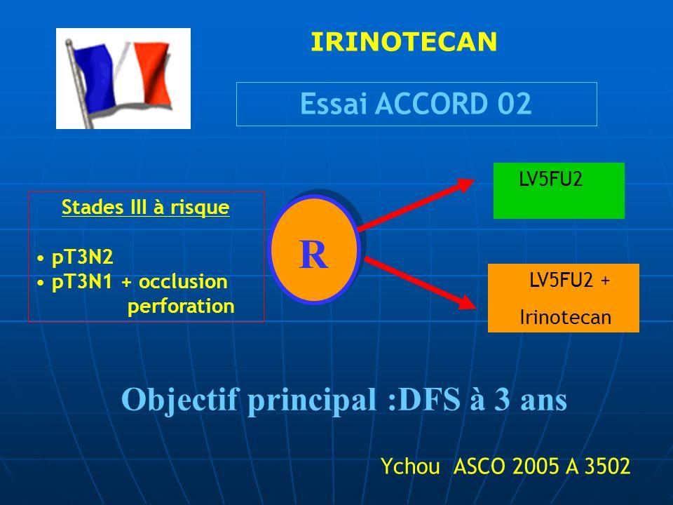 R LV5FU2 + Irinotecan LV5FU2 Ychou ASCO 2005 A 3502 Stades III à risque pT3N2 pT3N1 + occlusion perforation Essai ACCORD 02 Objectif principal :DFS à