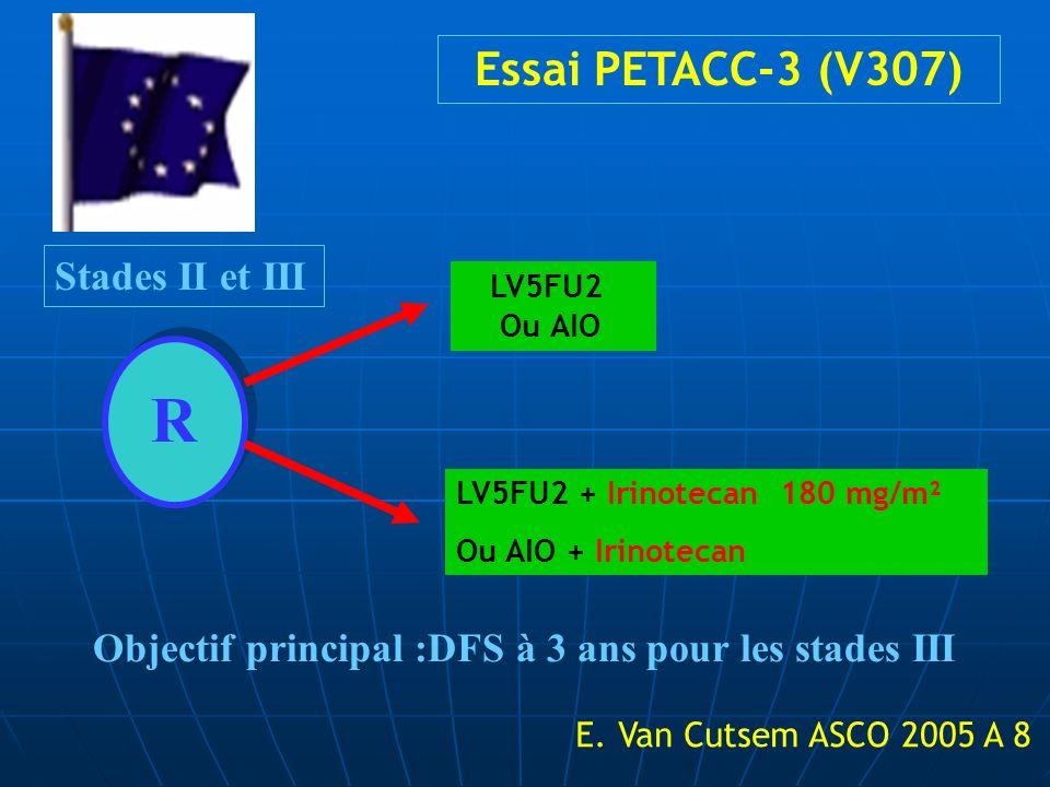 R LV5FU2 + Irinotecan 180 mg/m² Ou AIO + Irinotecan LV5FU2 Ou AIO E. Van Cutsem ASCO 2005 A 8 Stades II et III Essai PETACC-3 (V307) Objectif principa