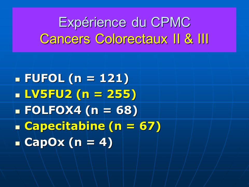 Expérience du CPMC Cancers Colorectaux II & III FUFOL (n = 121) FUFOL (n = 121) LV5FU2 (n = 255) LV5FU2 (n = 255) FOLFOX4 (n = 68) FOLFOX4 (n = 68) Ca