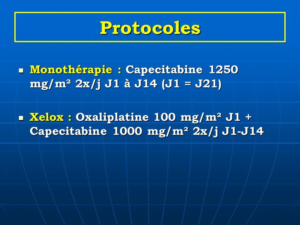 Protocoles Monothérapie : Capecitabine 1250 mg/m² 2x/j J1 à J14 (J1 = J21) Monothérapie : Capecitabine 1250 mg/m² 2x/j J1 à J14 (J1 = J21) Xelox : Oxa