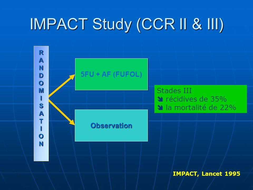 Survie sans récidives (DFS) IMPACT, Lancet 1995
